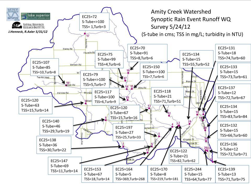 88311b640 Am mity Creek k Restorati ion Project t
